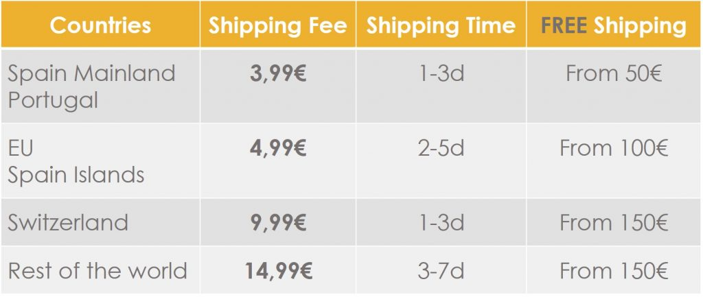 SHIPPING FEES MIMOOKIDS